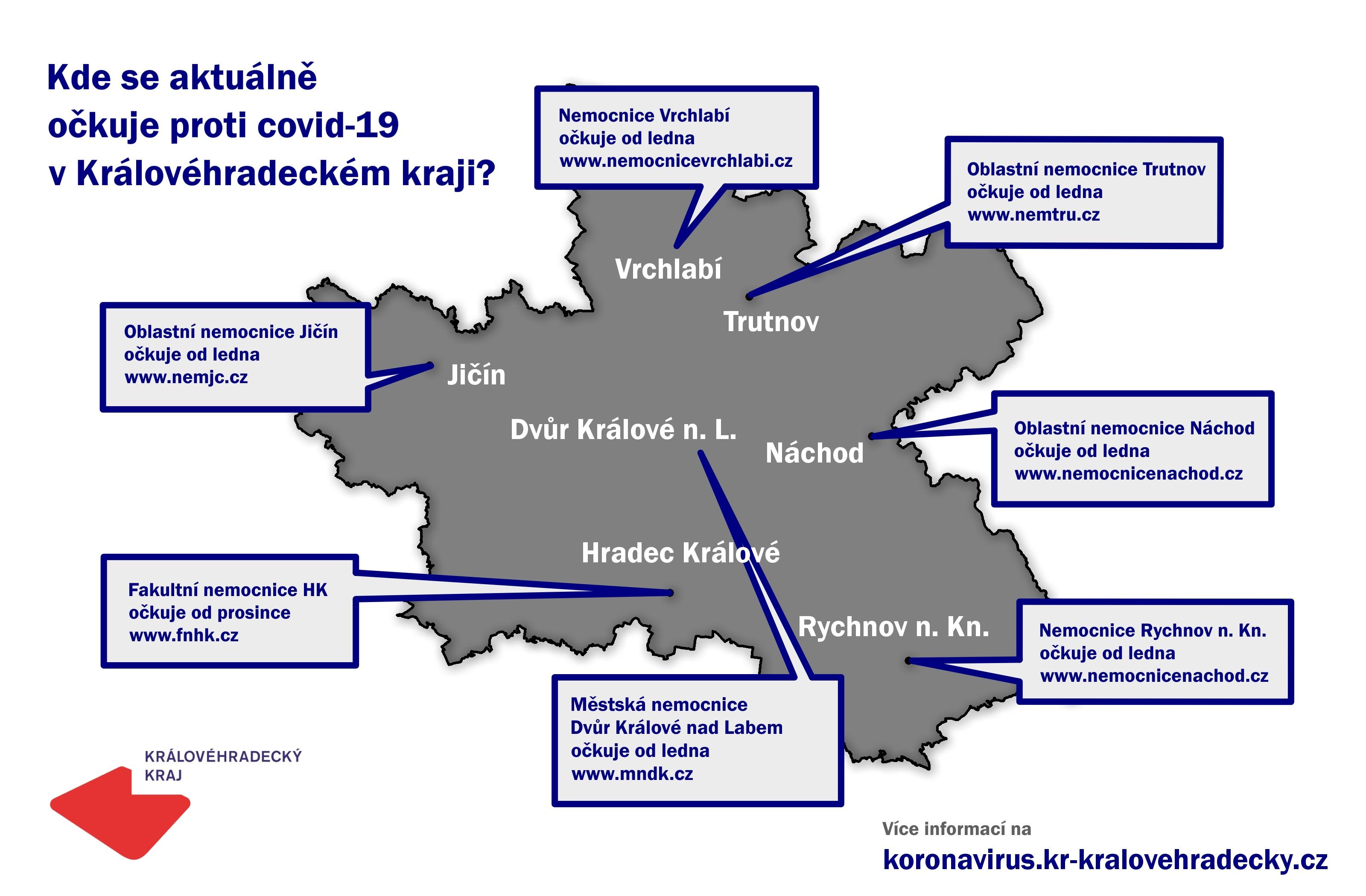 Mapa očkování KHK